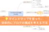 マインドマップを使って効率的にブログ構成を考えるコツを伝授。